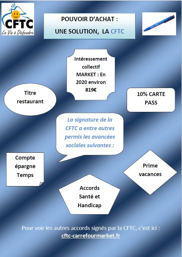 Pouvoir d'achat, une solution : La CFTC