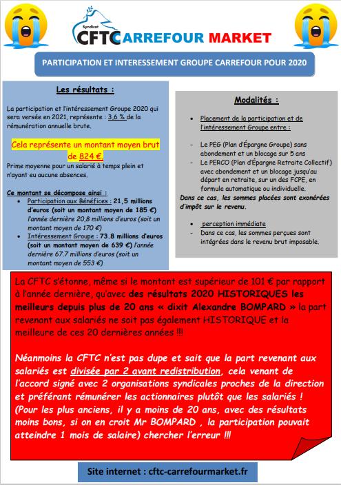 Information sur la participation et l'intéressement Groupe